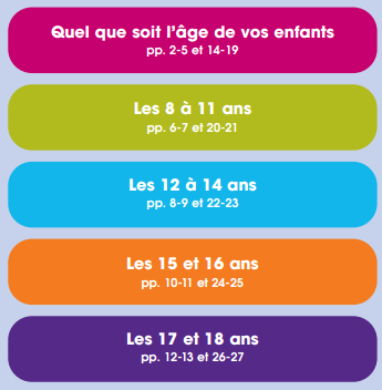 Code couleur guide parents Educ'alcool